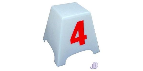 Numéro plot - numéros et Poteaux Départ / Arrivée